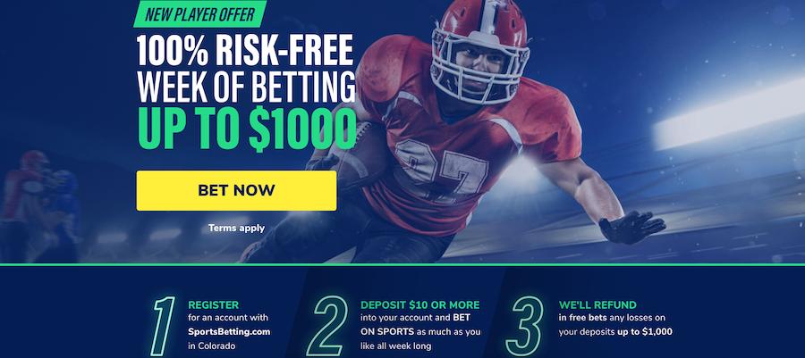 Sportsbetting.com Bonus